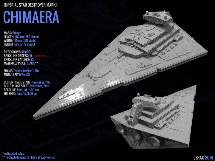 Jerac's Lego Star Wars Star Destroyer Info