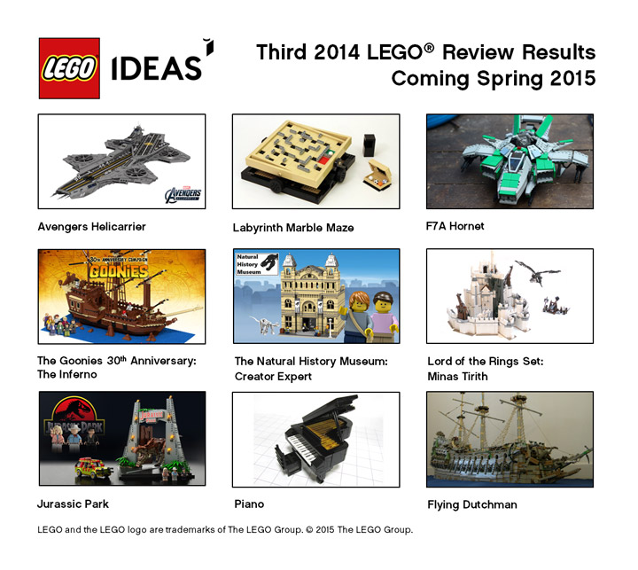 Lego Ideas Third 2014 Review