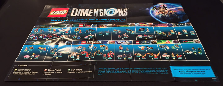 Lego Dimensions 71171 Poster
