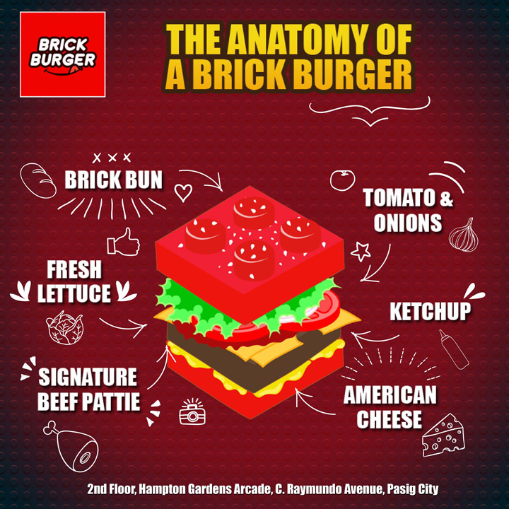 Brick Burger Lego Themed Burgers Poster