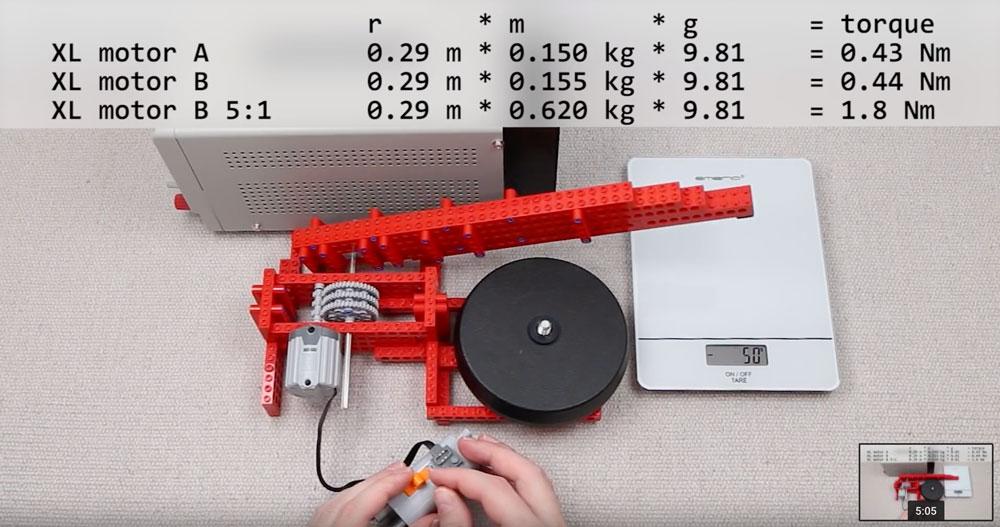 Can Lego Break A Steel Axle Maths