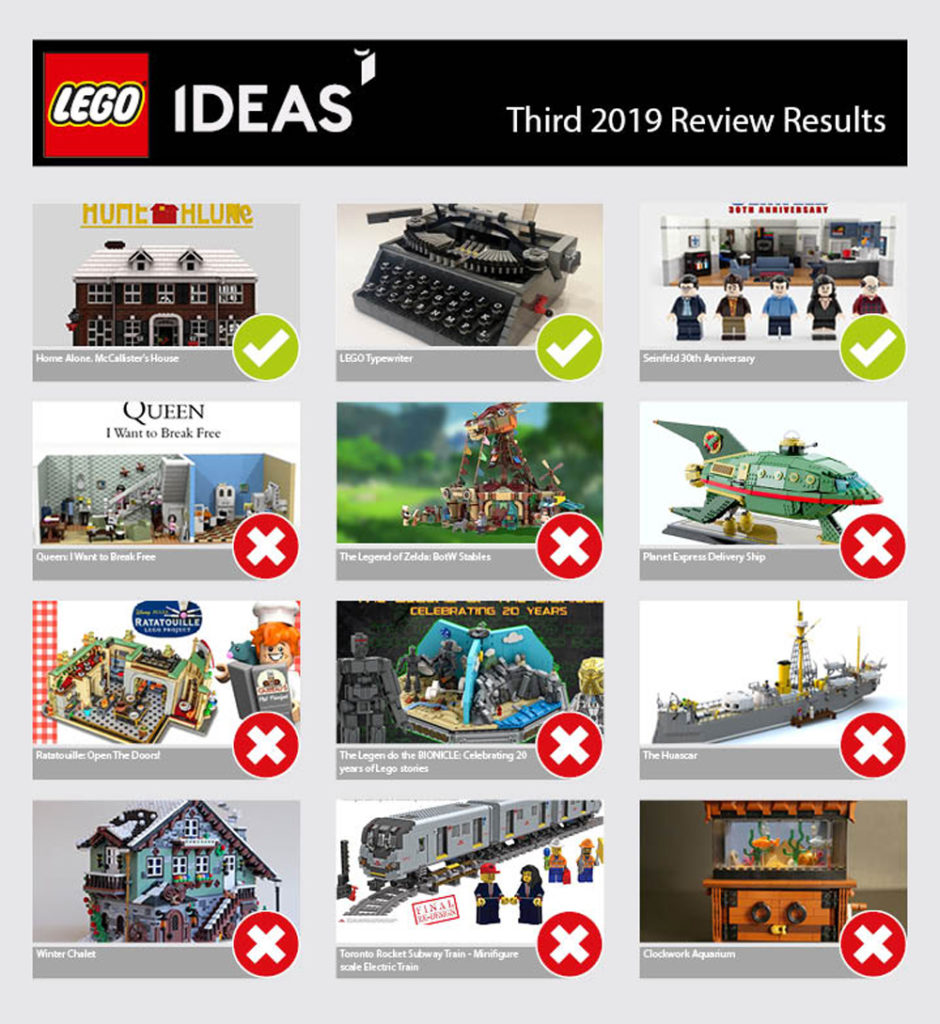 A Typewriter, Home Alone, And Seinfeld Are The Next Lego Ideas Sets!